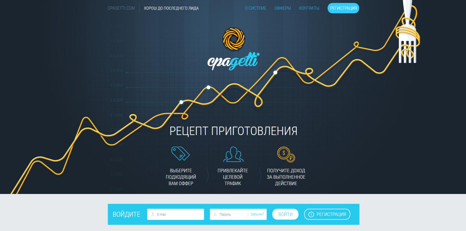 Партнерская программа CPAgetti