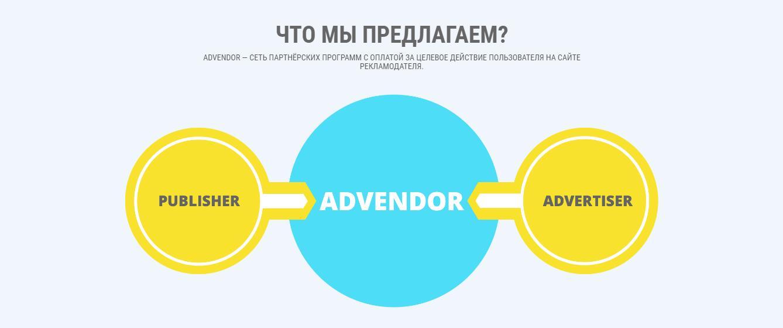 Партнерская программа Advendor