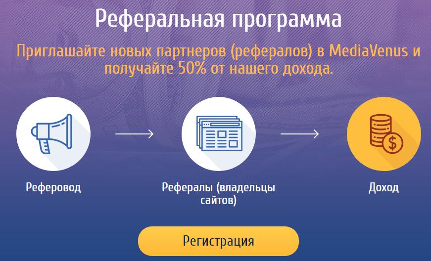 Партнерская сеть Mediavenus - тизерная рекламная сеть