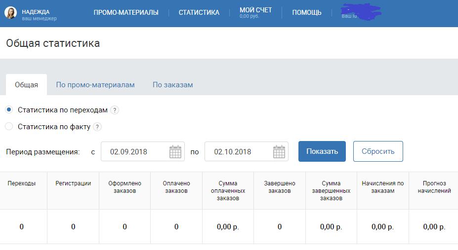 Партнерская программа Napishem.ru